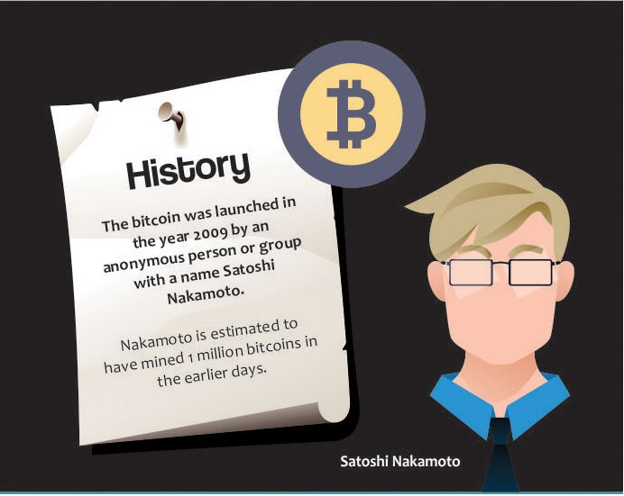 Picture 2 - Bitcoin Infographic