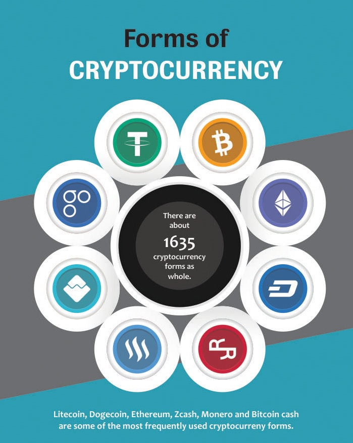Picture 3 - Bitcoin Infographic