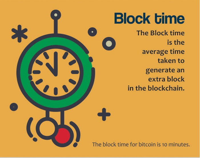 Picture 7 - Bitcoin Infographic