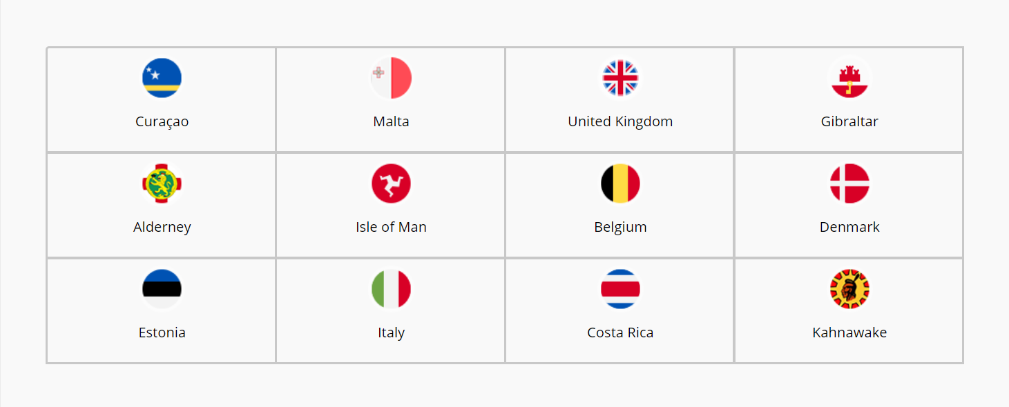 Picture of flags of different countries issuing gambling licenses