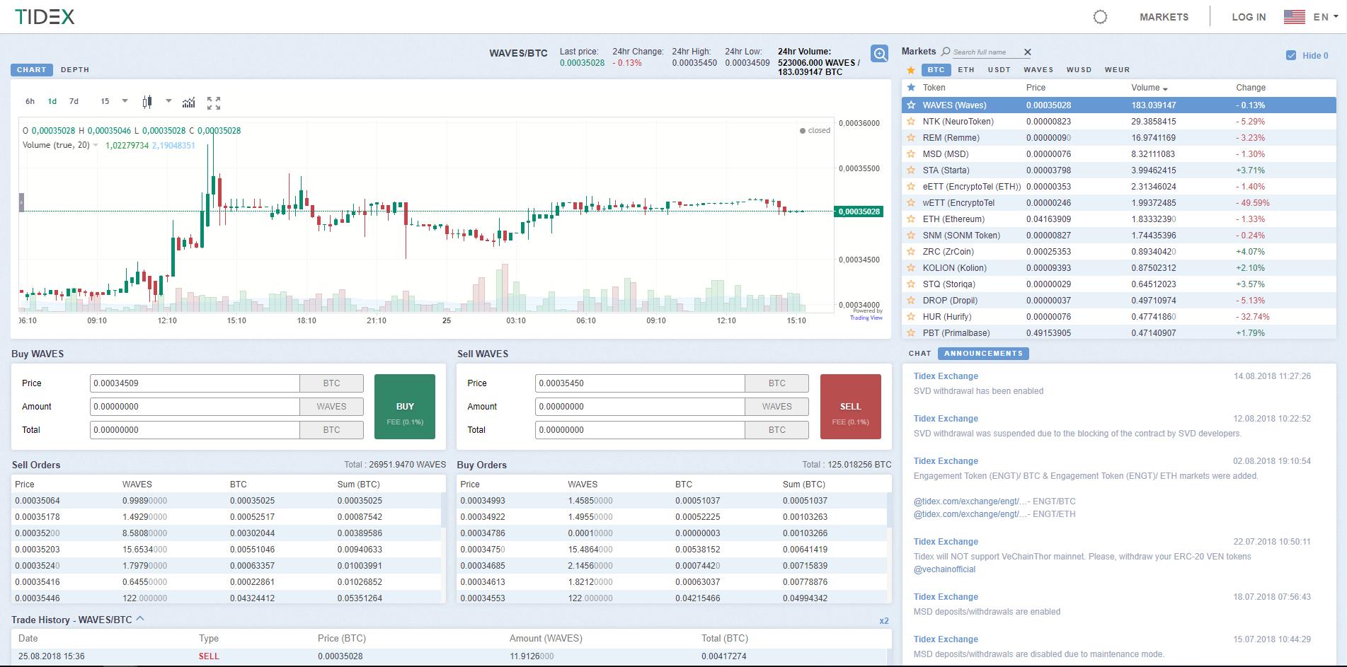 Tidex Trading View