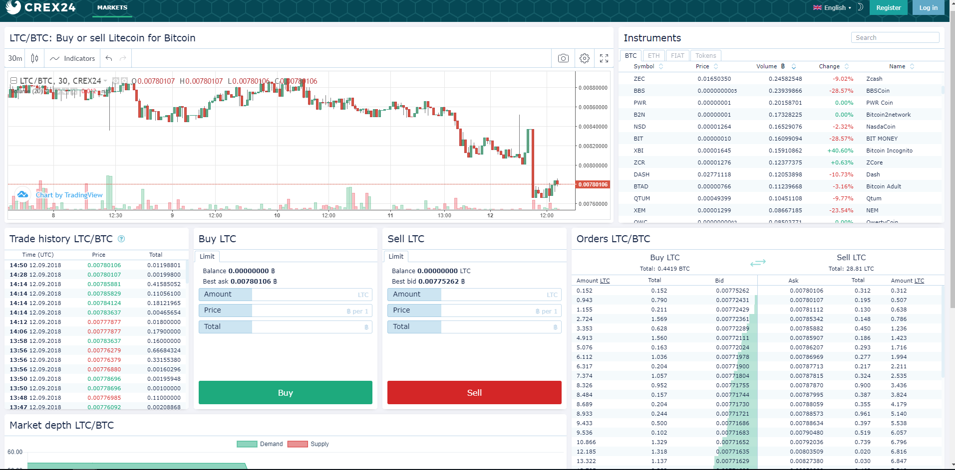 Crex24 Trading View