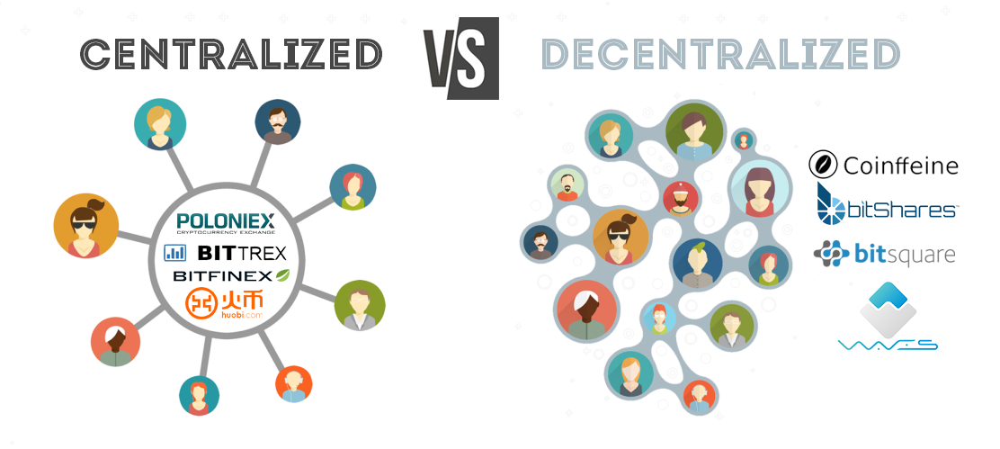 Centralized Exchanges vs Decentralized Exchanges