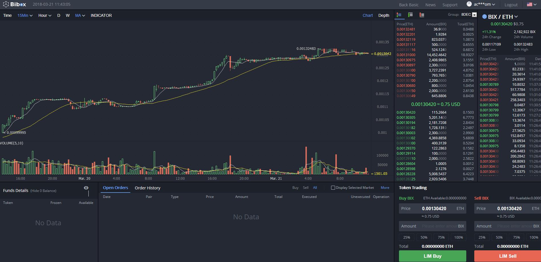 Bibox Trading View