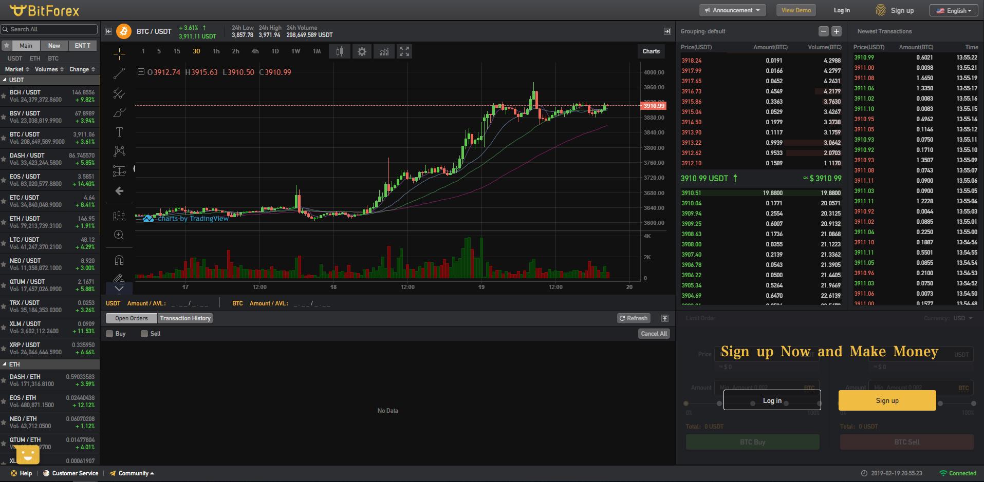 BitForex Trading View