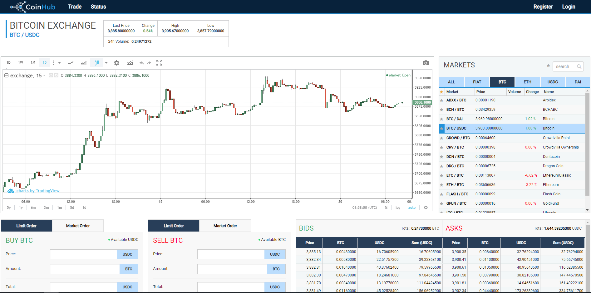 Coinhub Trading View