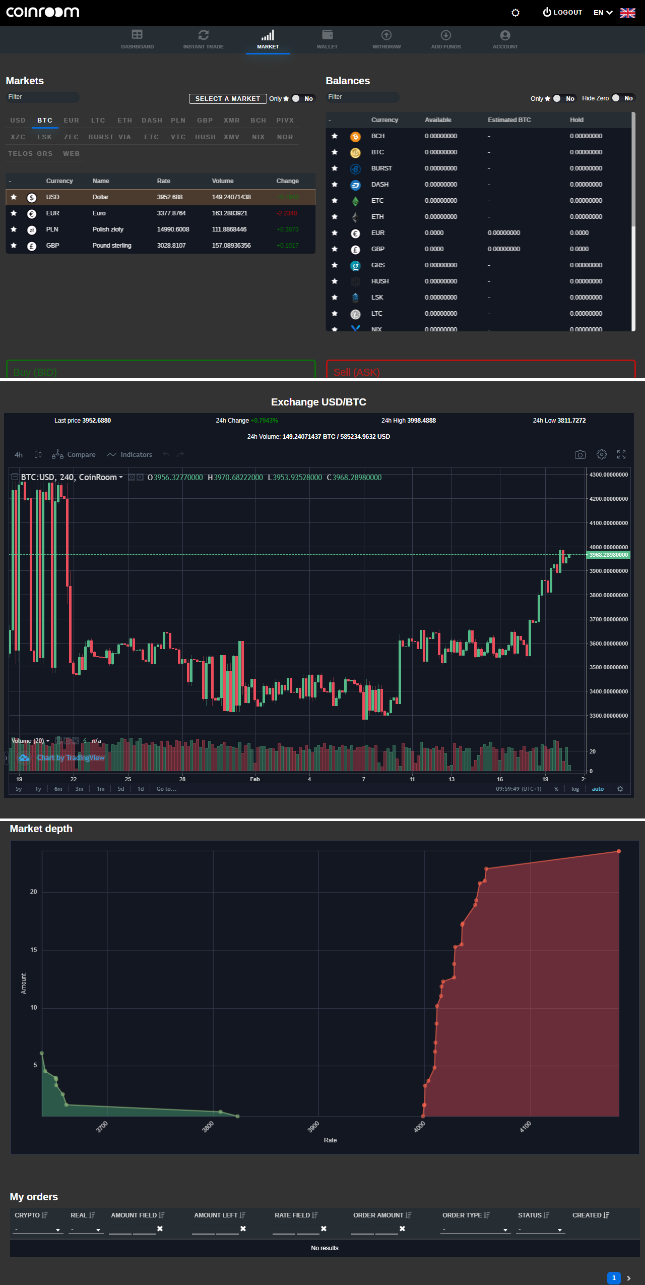 Coinroom Trading View