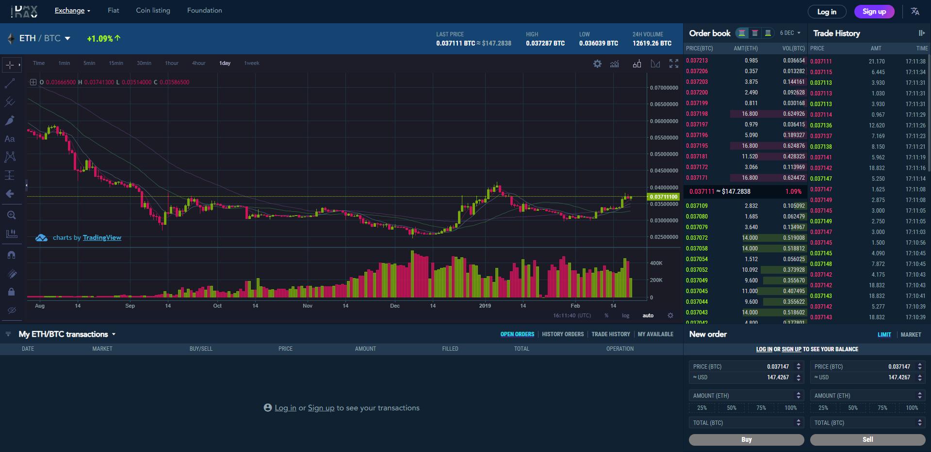 IDAX Trading View