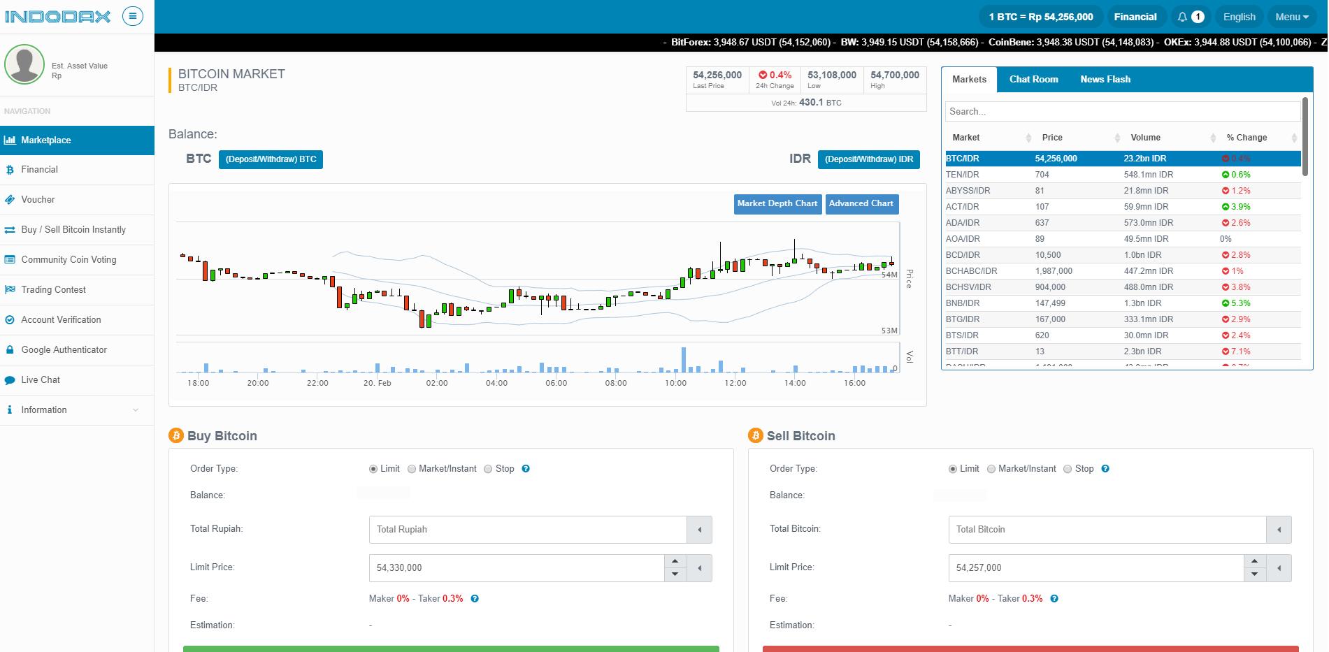 Bitcoin profit tutorial
