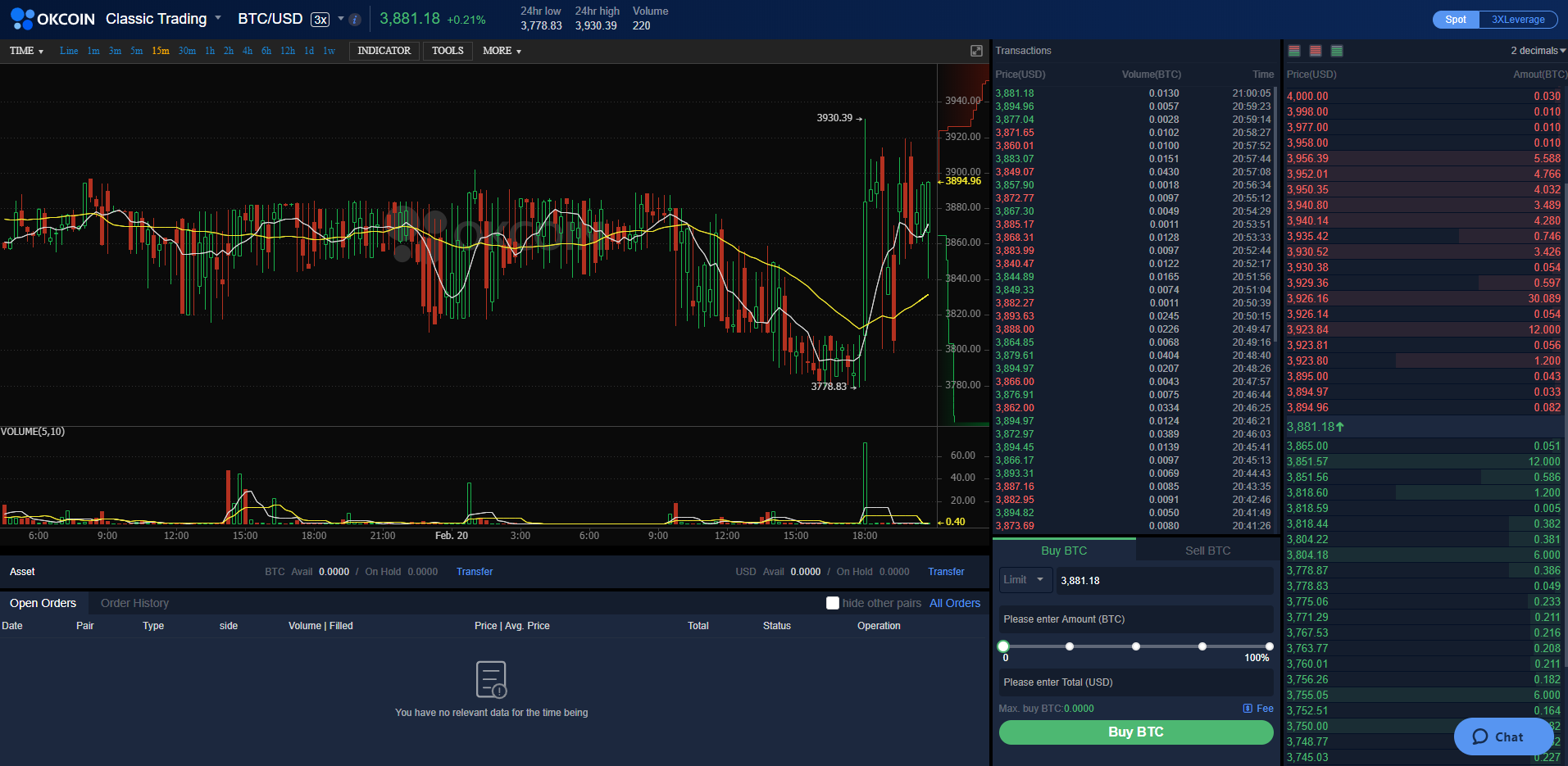 OKCoin Trading View