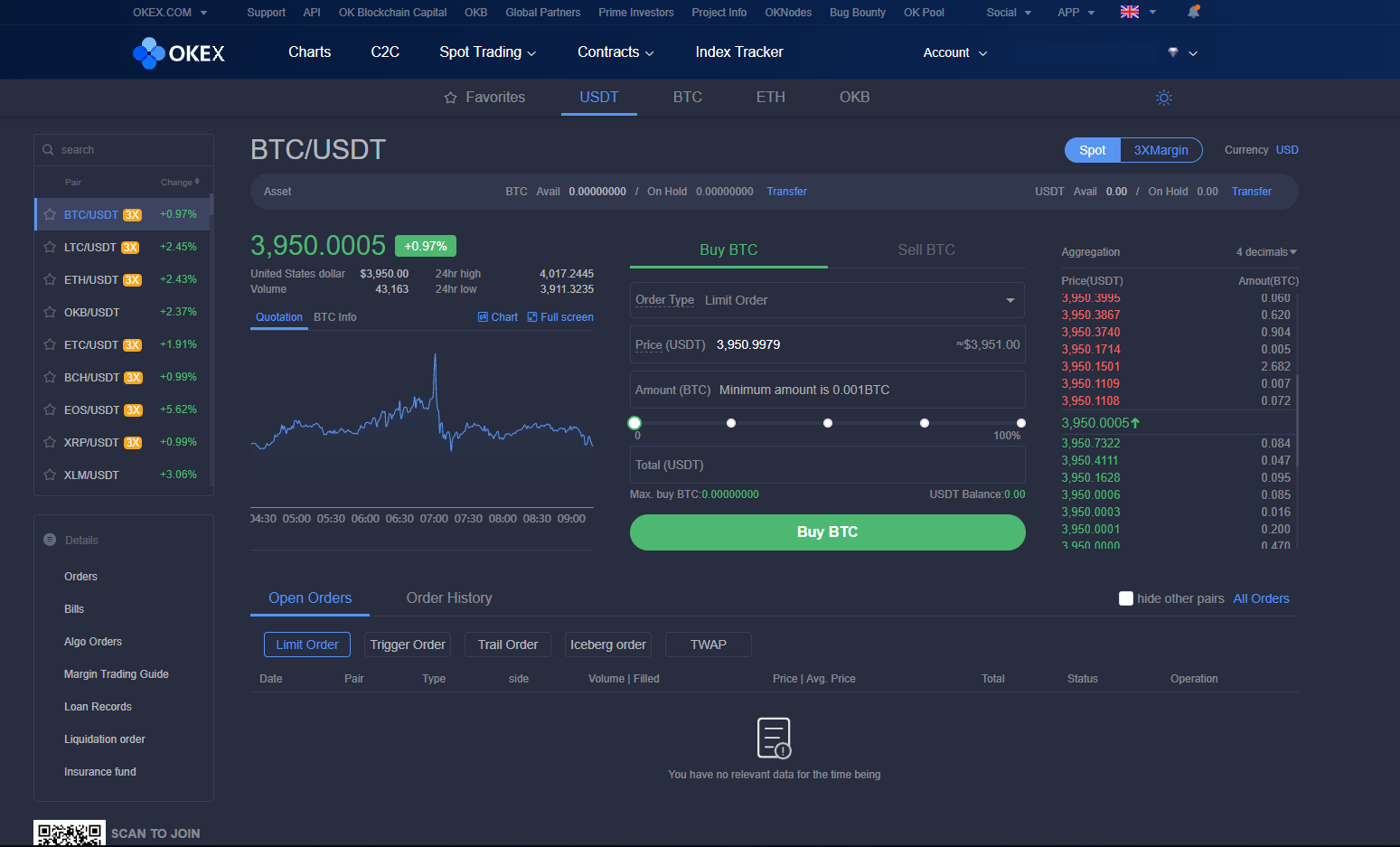 OKEX Trading View