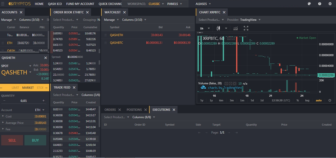 Qryptos Trading View