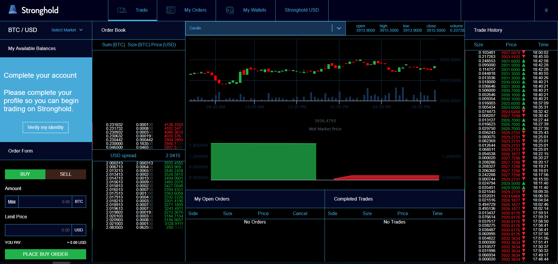 Stronghold Trading View