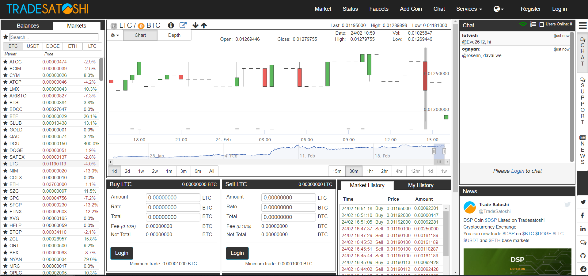 Trade Satoshi Trading View