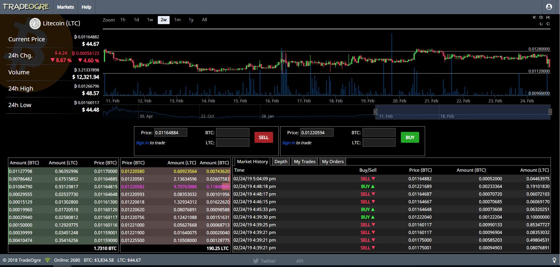 TradeOgre Trading View