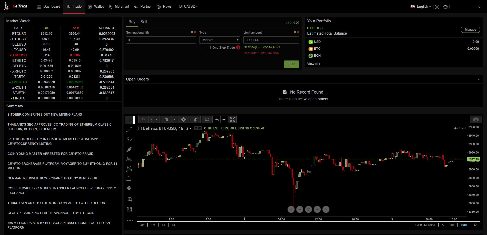Belfrics Trading View