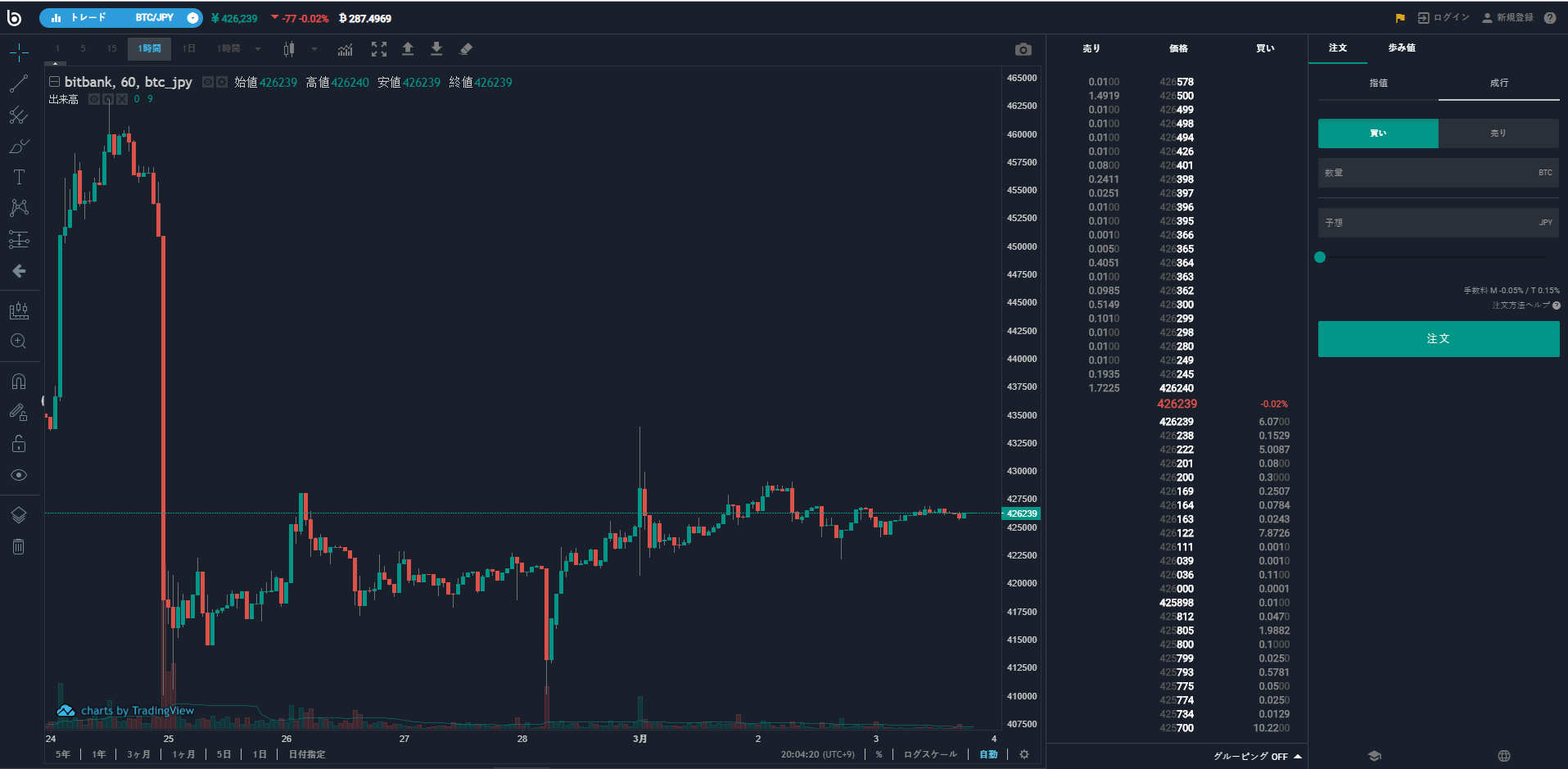 Bitbank Trading View