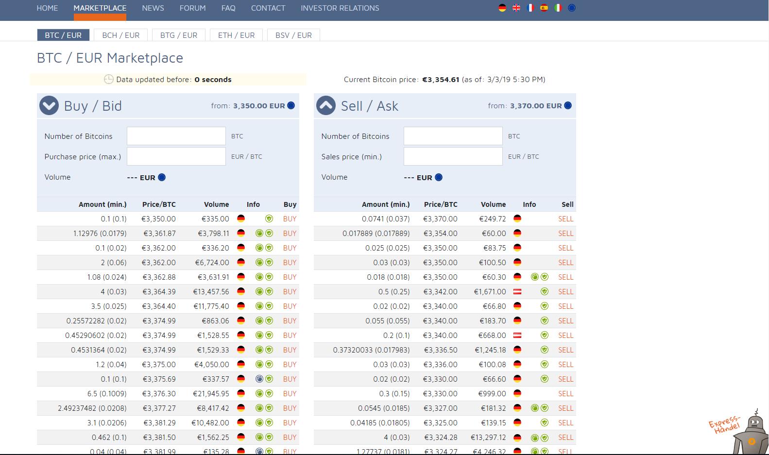 0 08 btc a eur crypto trade fx review