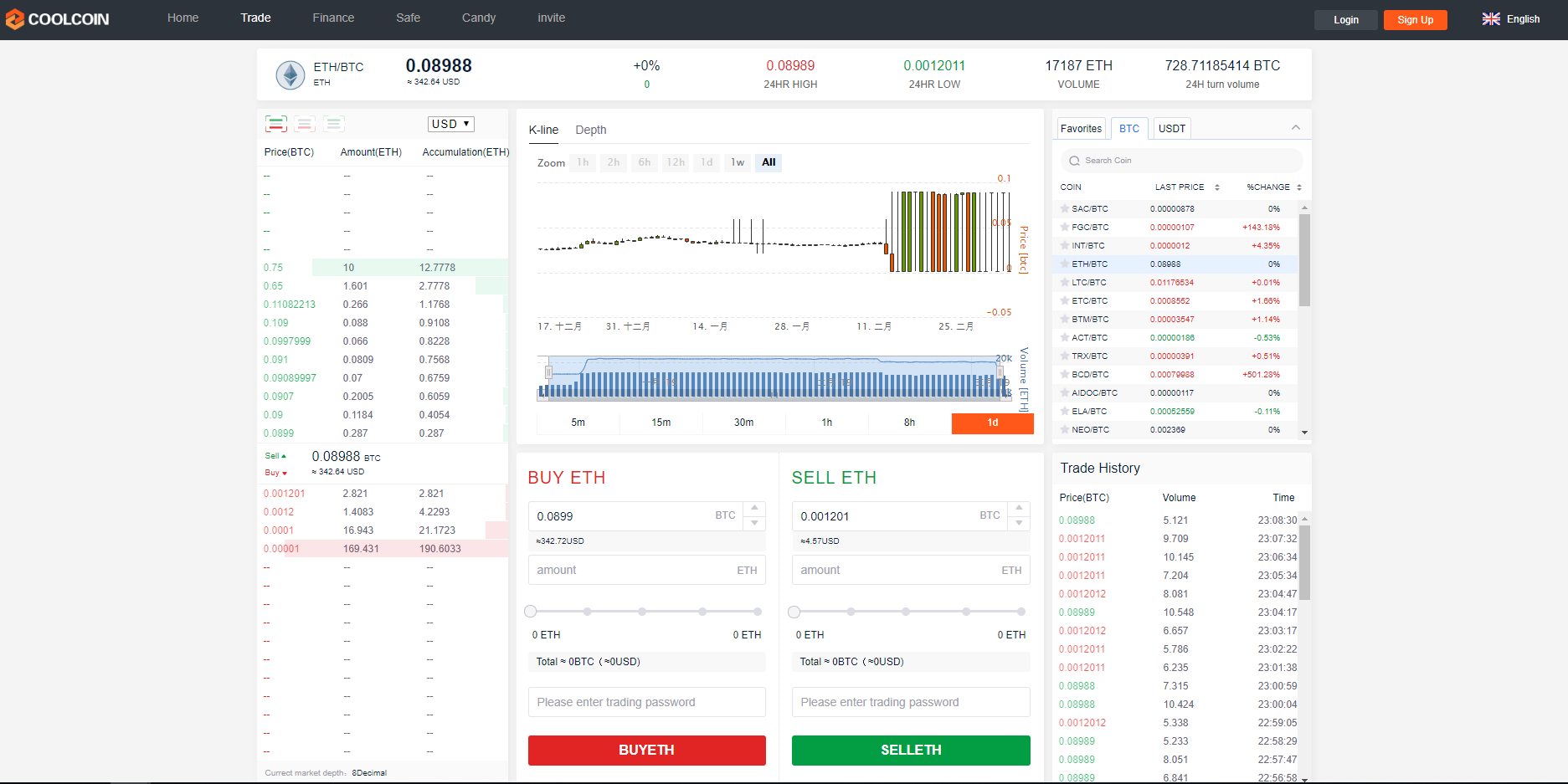 CoolCoin Trading View