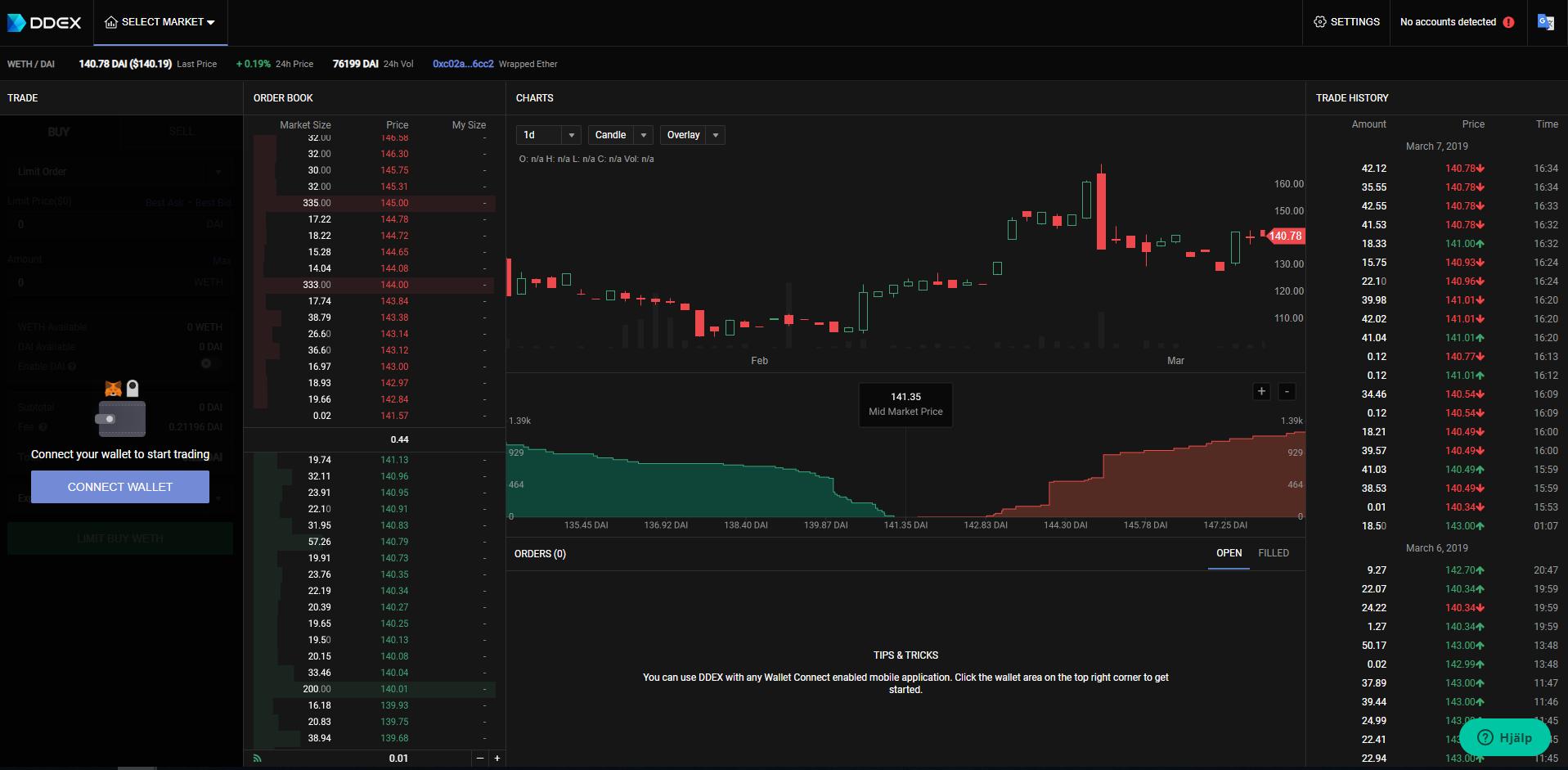 DDEX Trading View