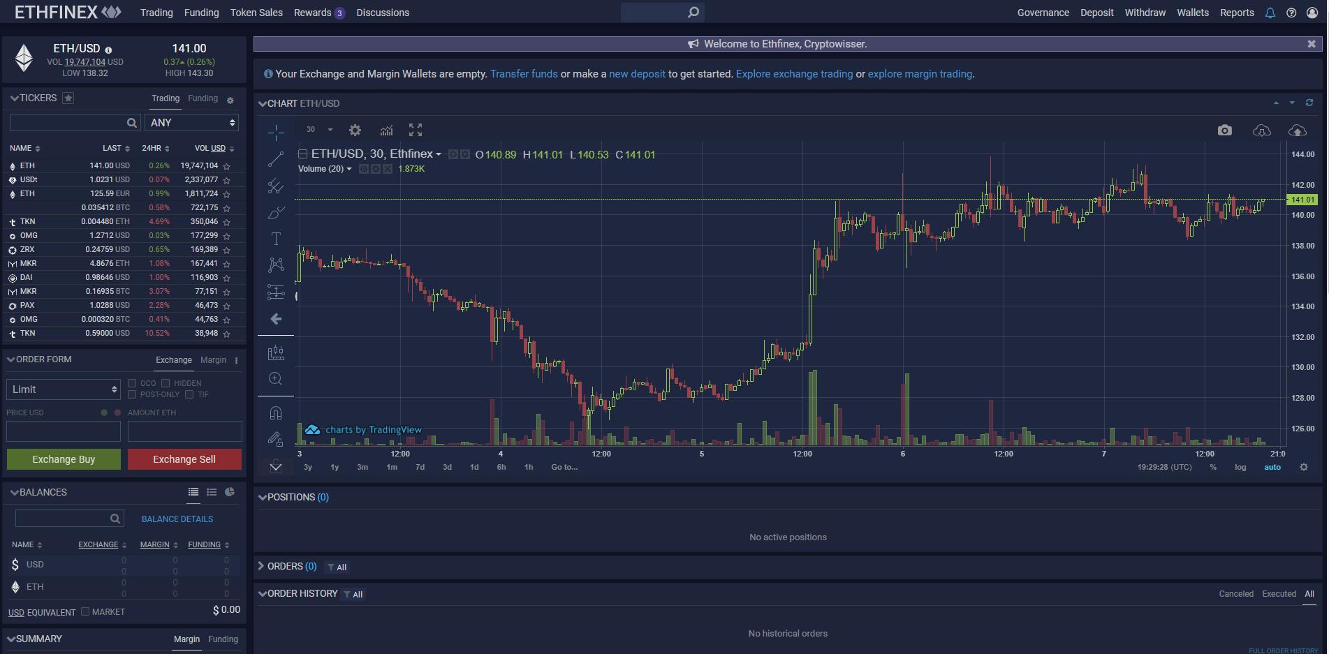 Ethfinex Trading View