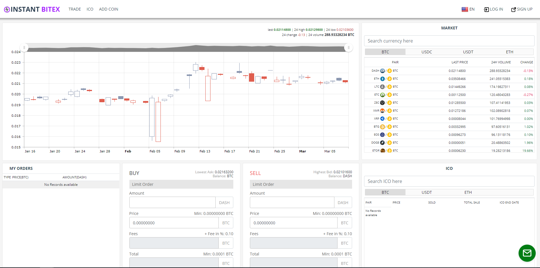 Instant Bitex Trading View