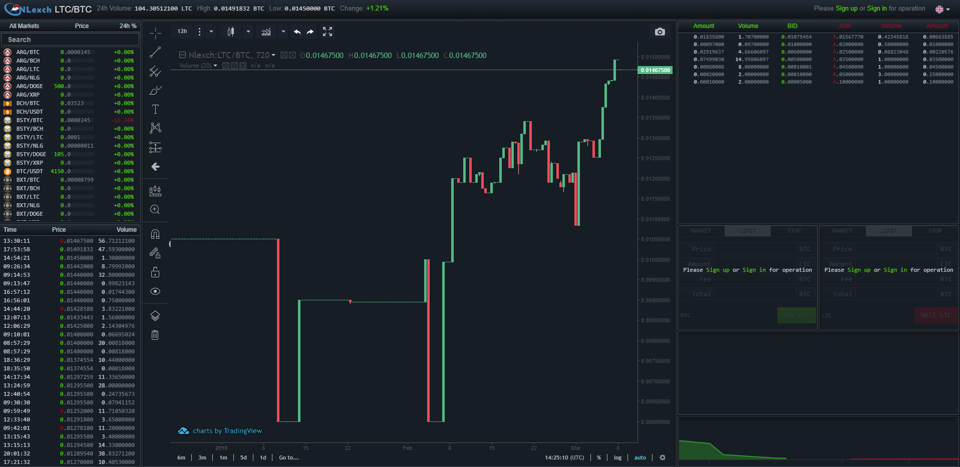 NLexch Trading View