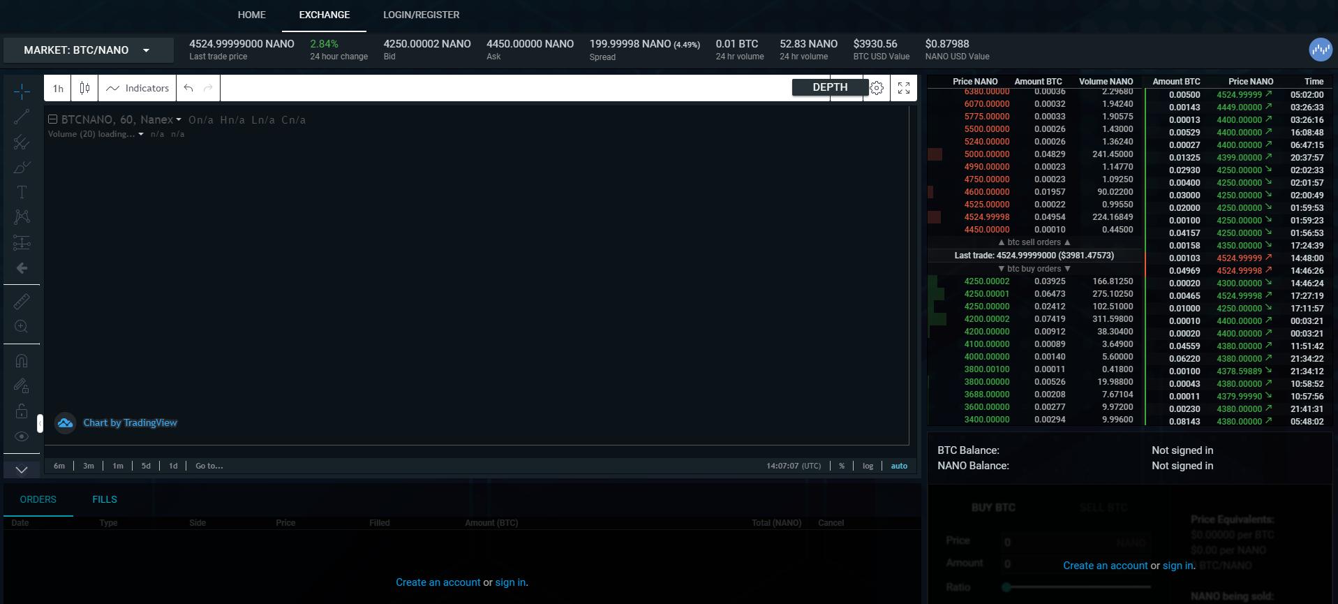 Nanex Trading View
