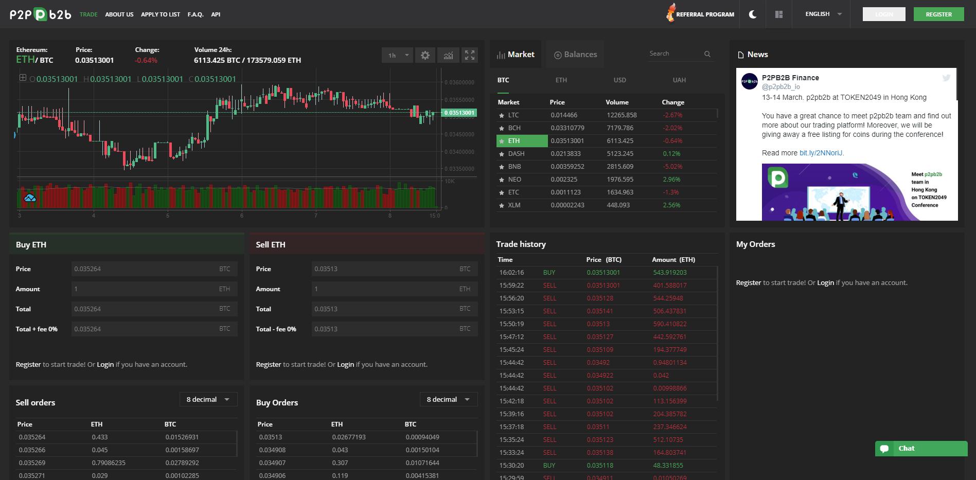 P2PB2B – Reviews, Trading Fees & Cryptos (2020) | Cryptowisser