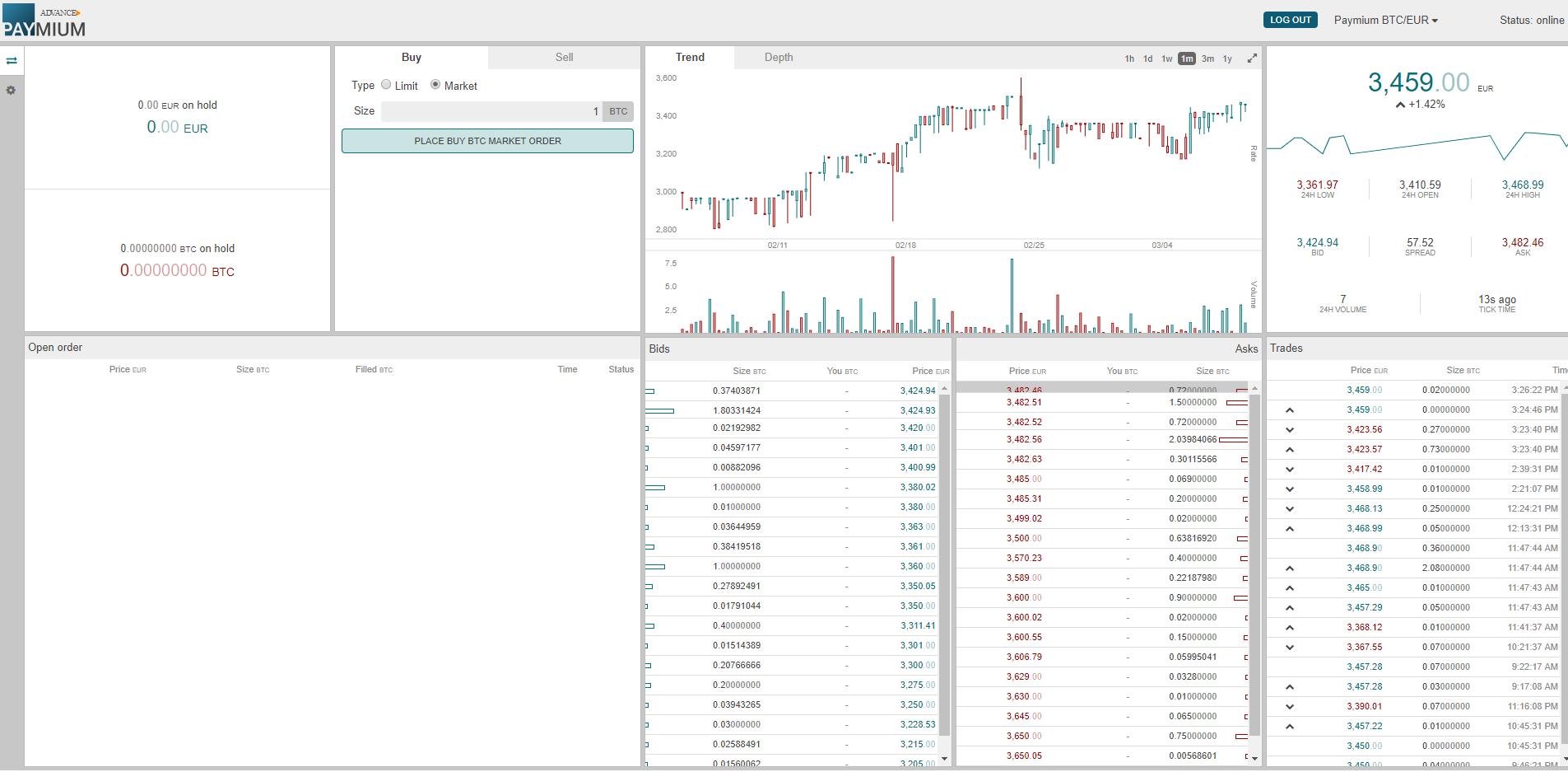 Paymium Trading View