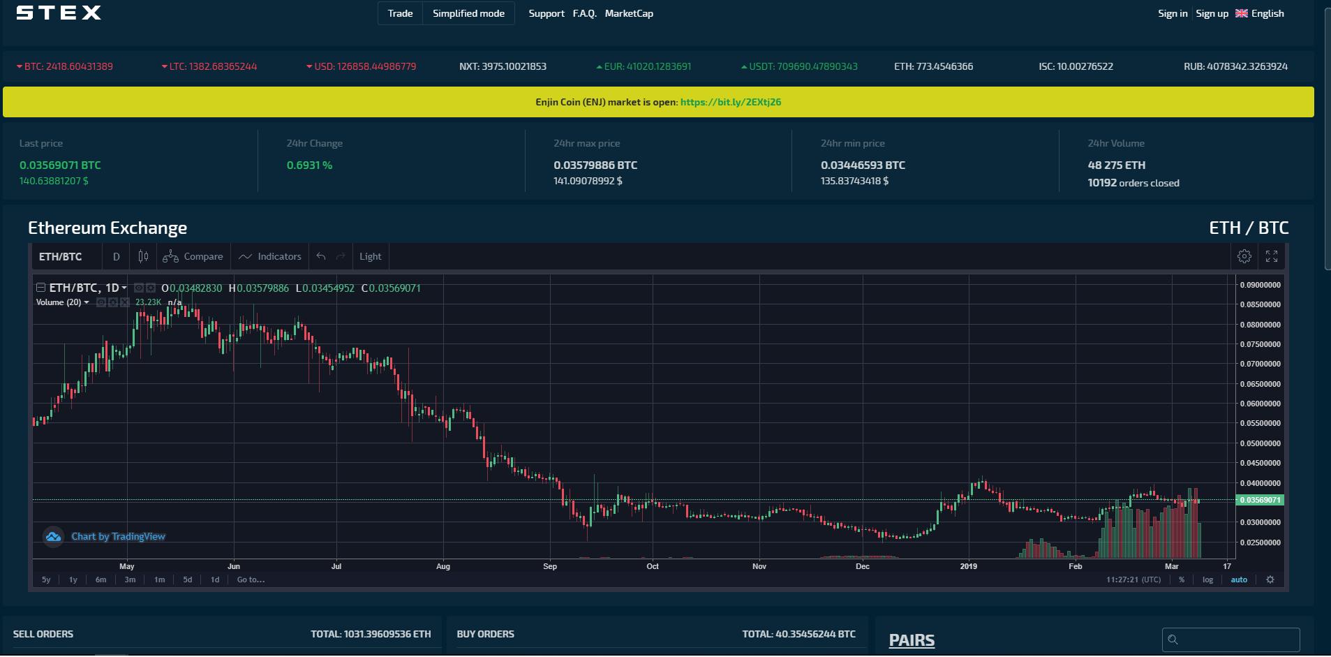 STEX.com Trading View