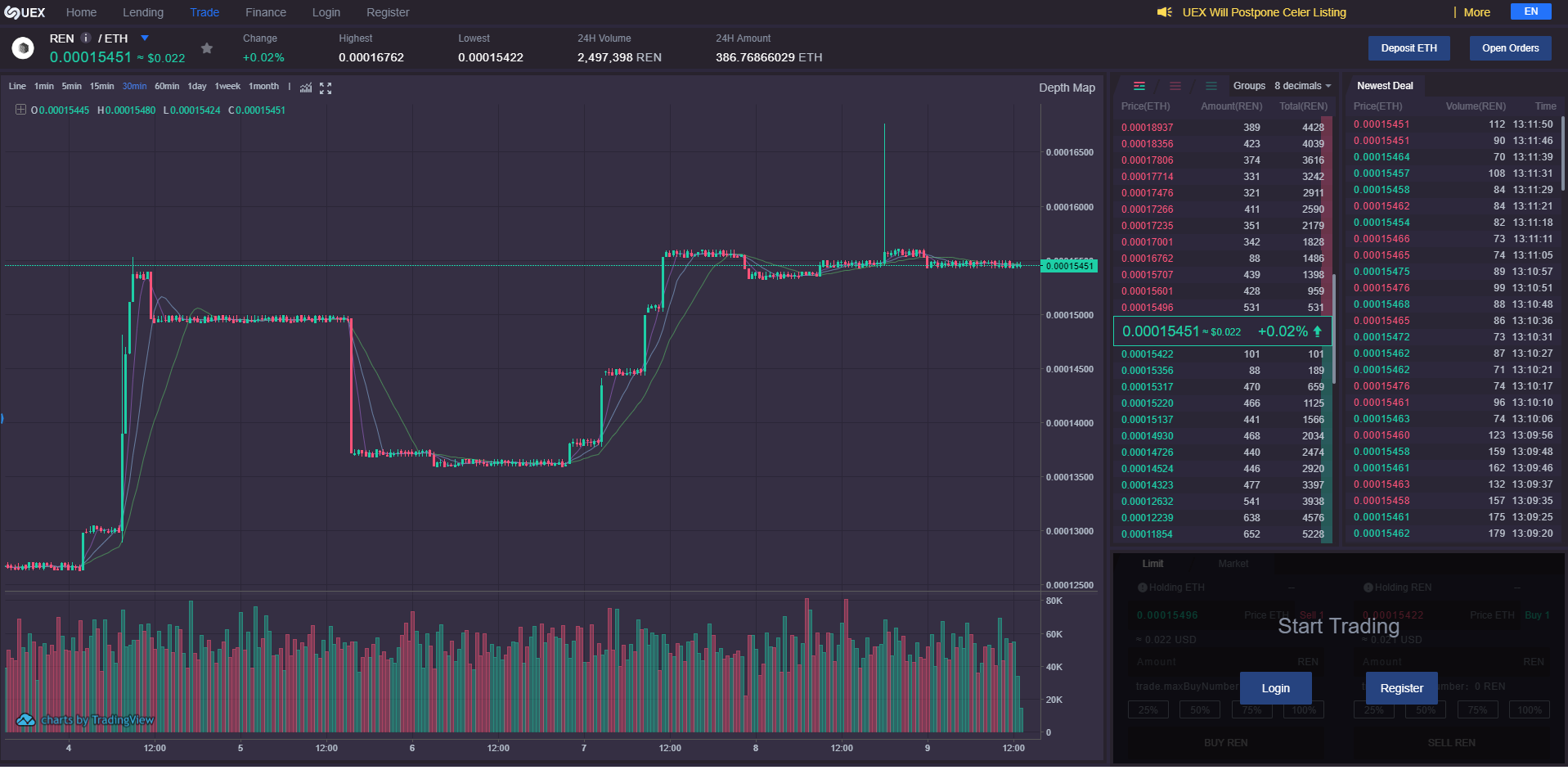 UEX Trading View