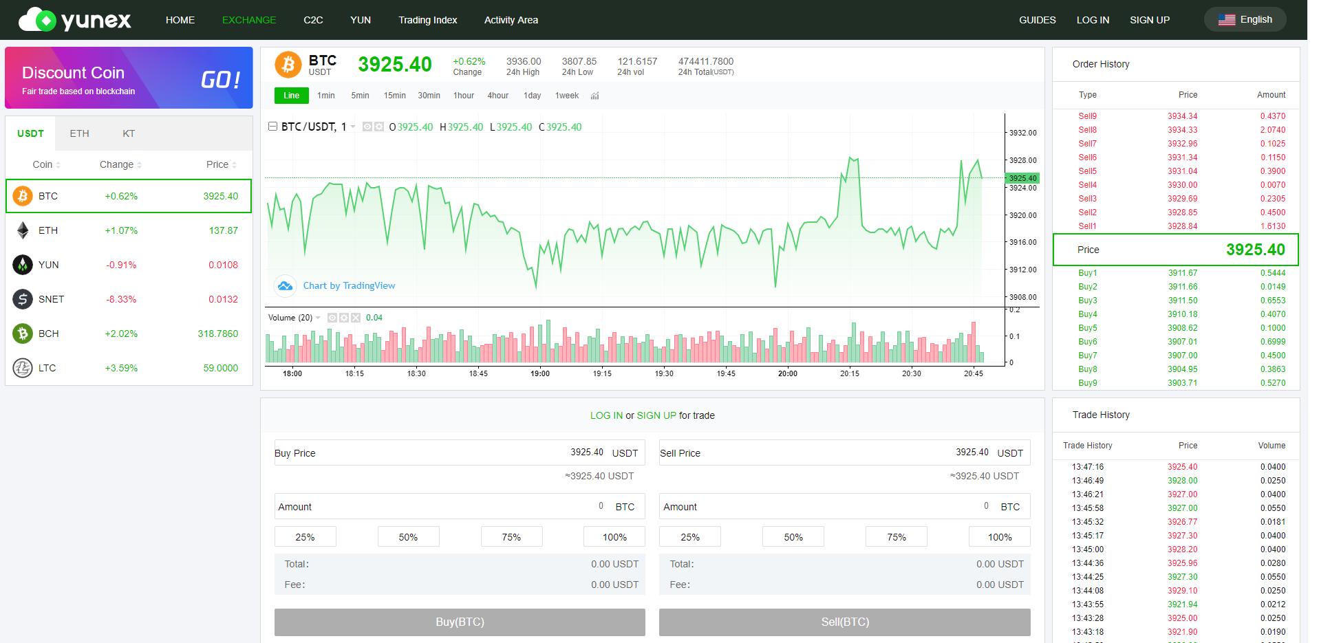 YunEx Trading View