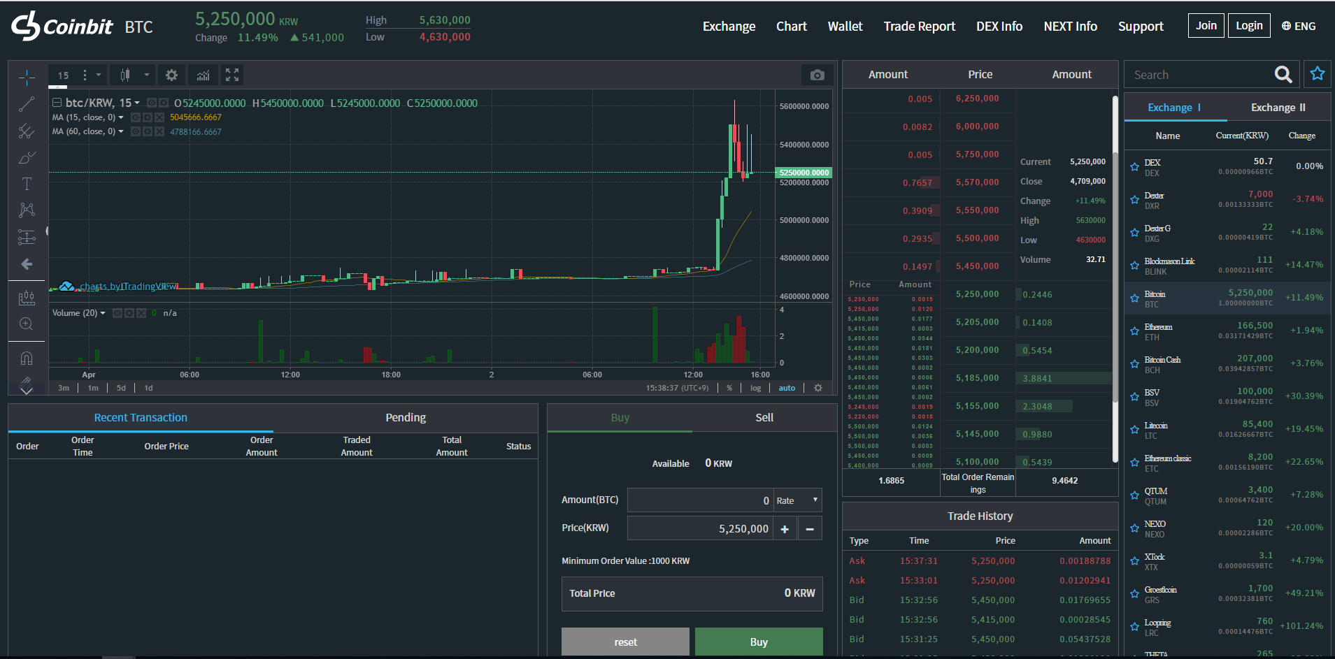 Coinbit Trading View