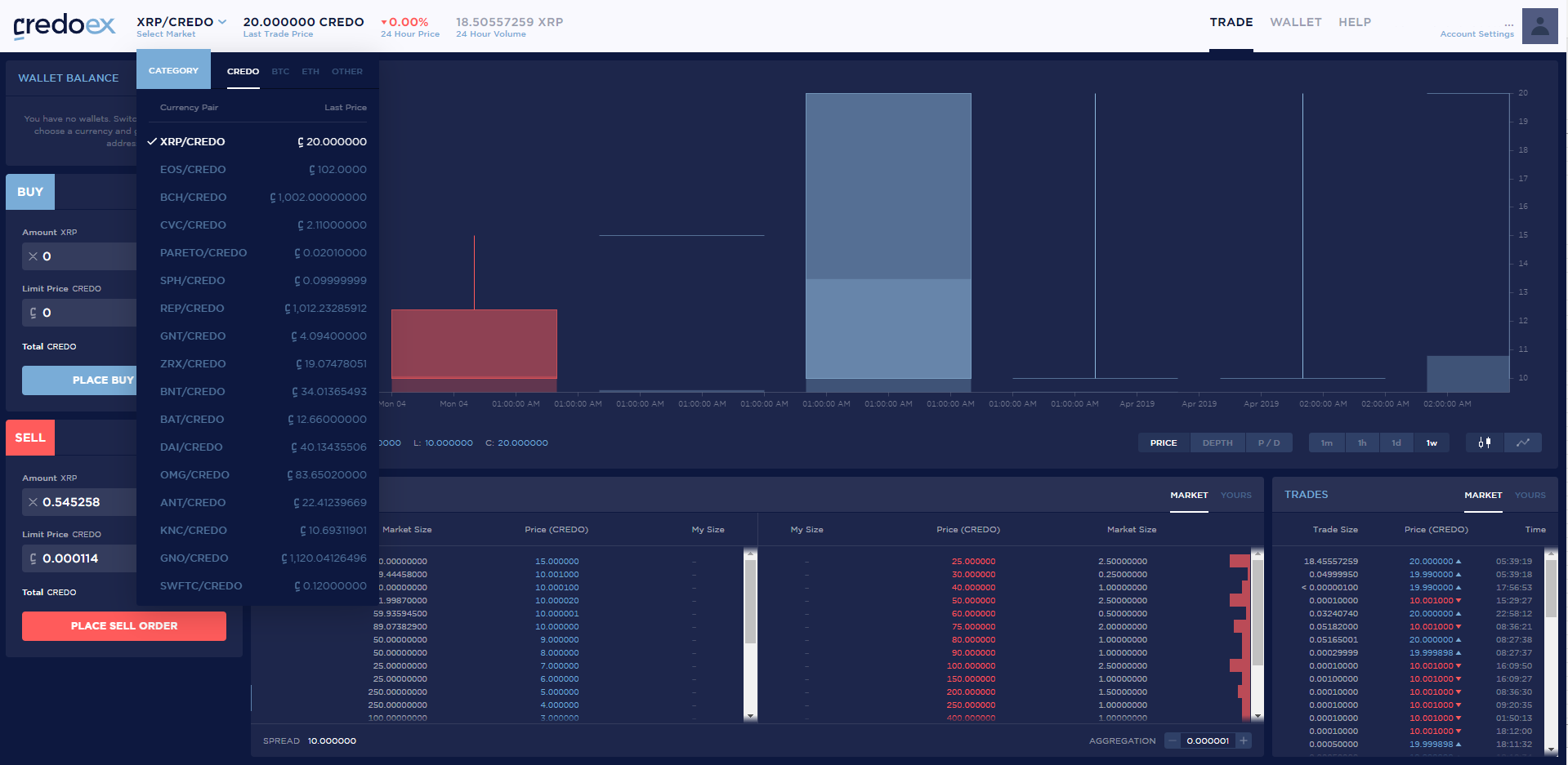 CredoEx Trading View