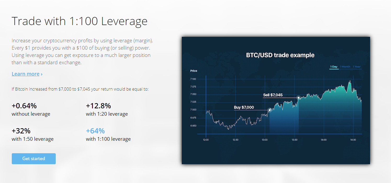 Xena Exchange Leveraged Trading
