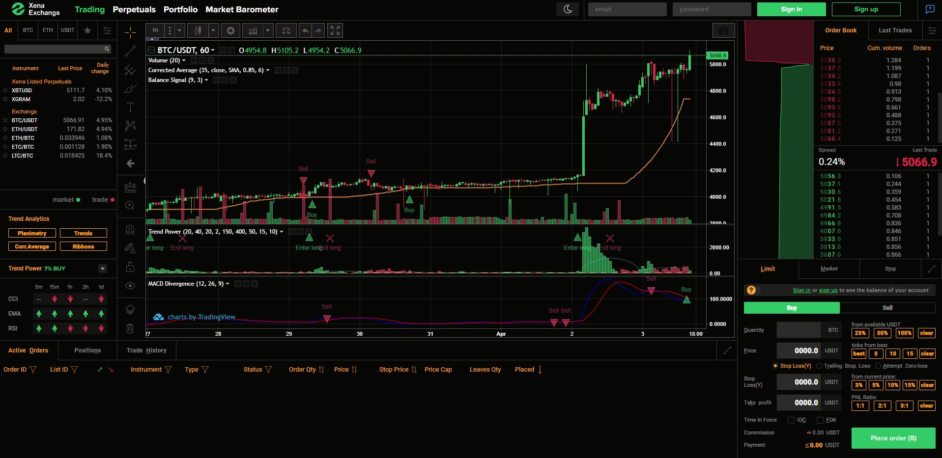 Xena Exchange Trading View