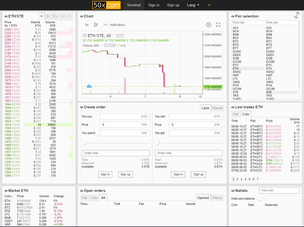 50x.com Trading Terminal