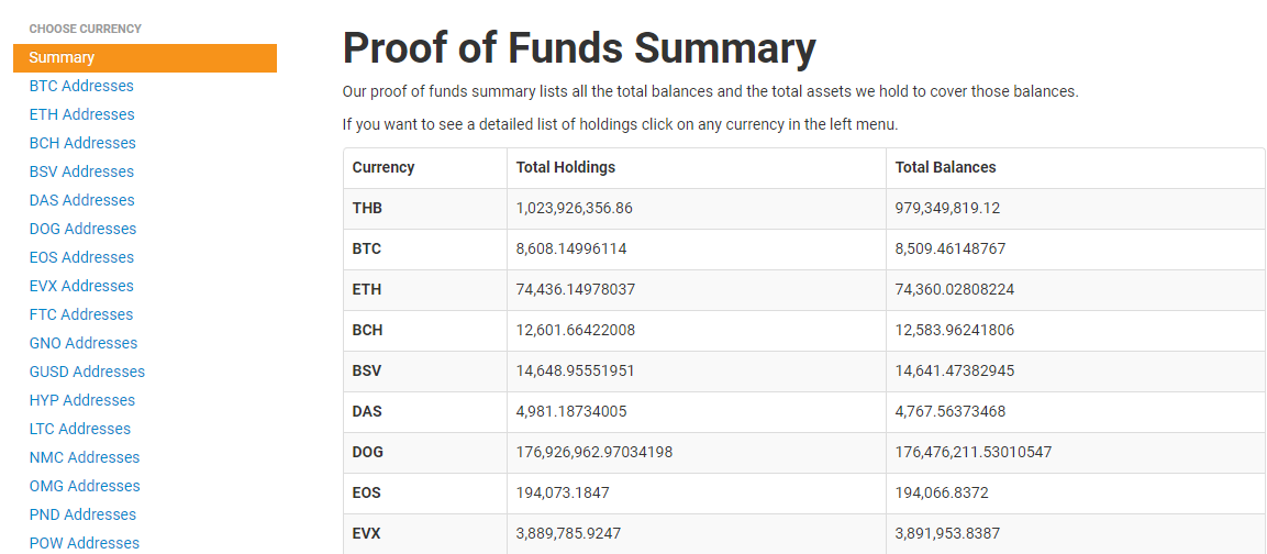 BX Thailand Proof of Funds Summary