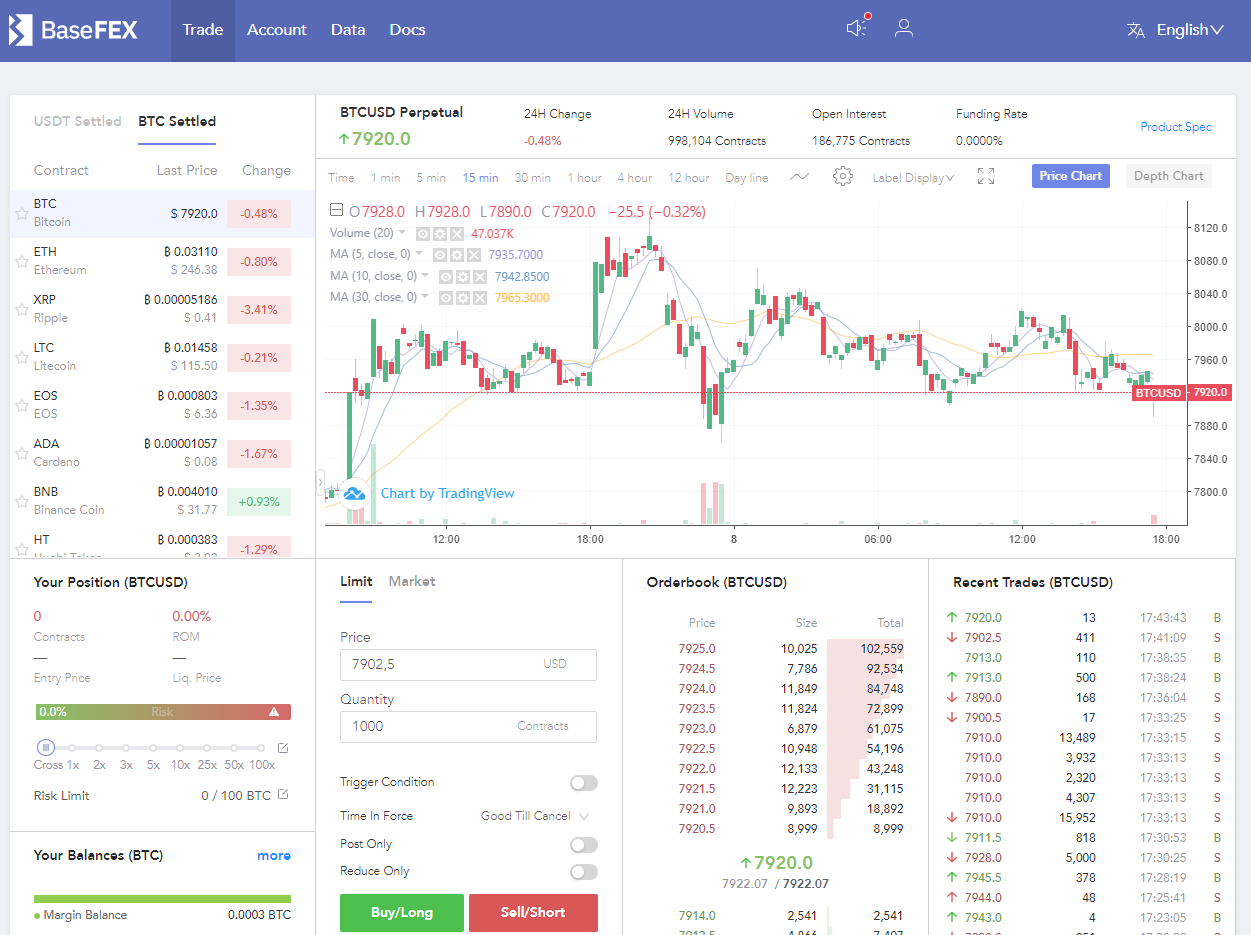 BaseFEX Trading View