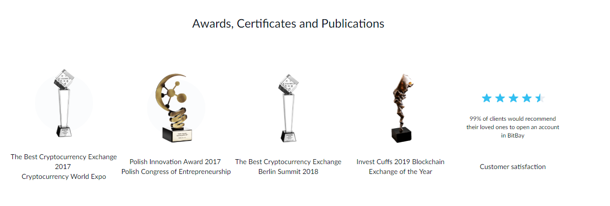 BitBay Prizes
