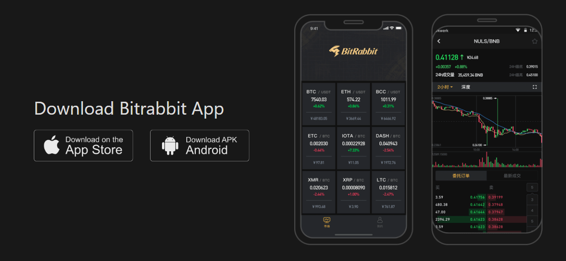 BitRabbit Mobile Support