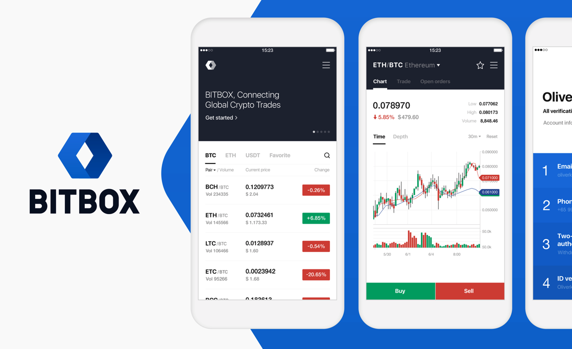 Bitbox Mobile Support