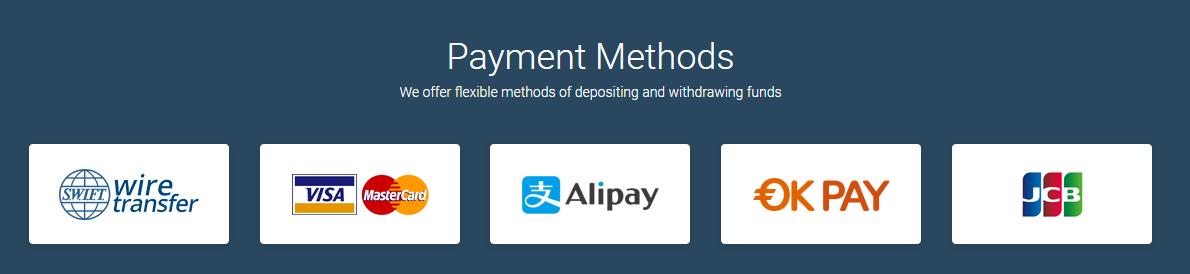 BiteBTC Deposit Methods