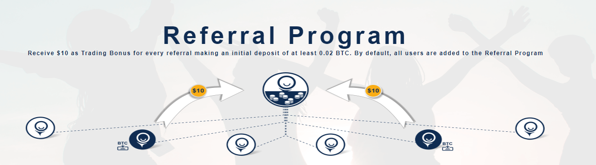 Bybit Referral Program