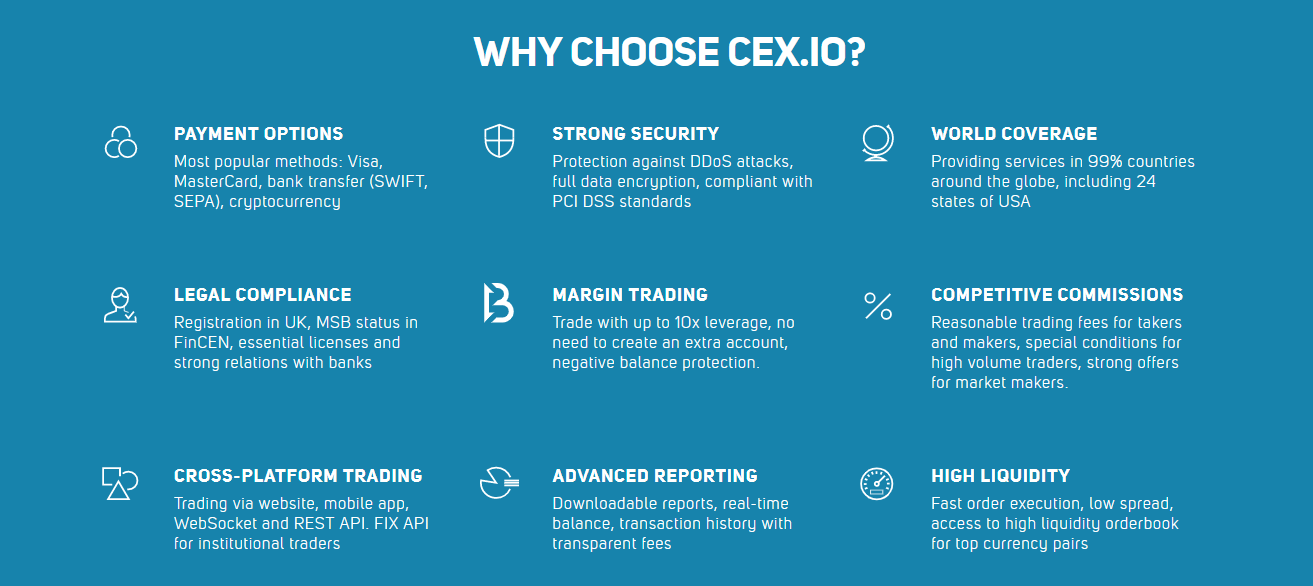 CEX.io Reasons to Trade Here