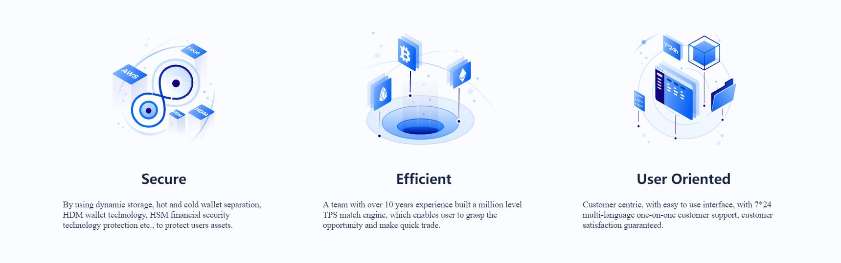Dcoin Exchange Three Advantages