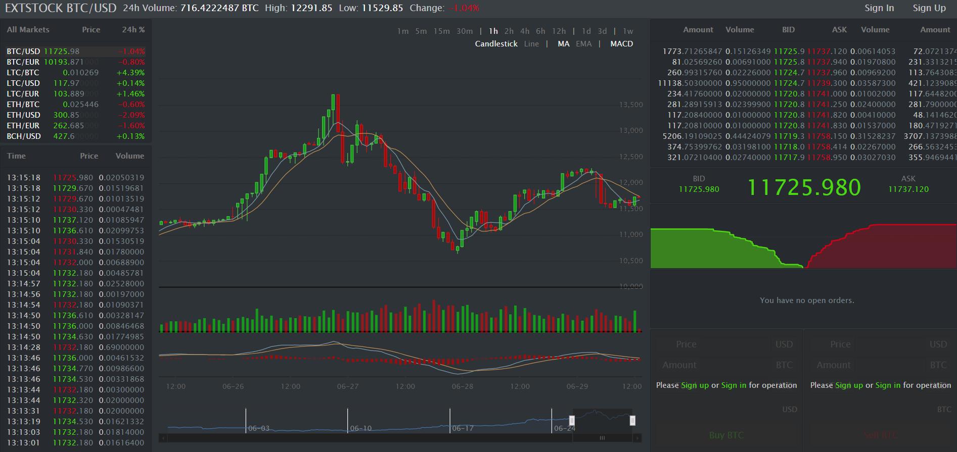 ExtStock Trading View