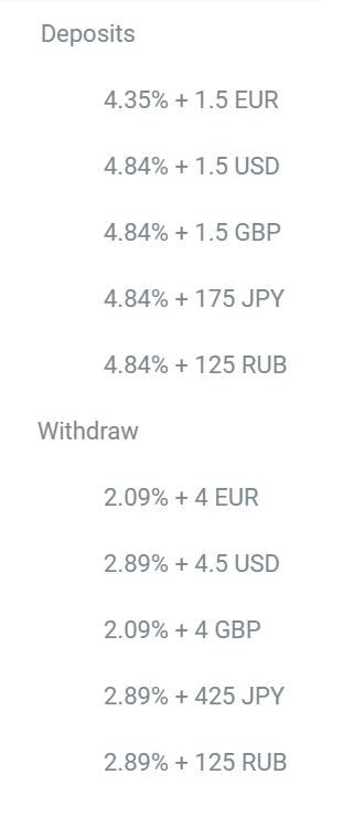Bitlish Changed Deposit and Withdrawal Fees