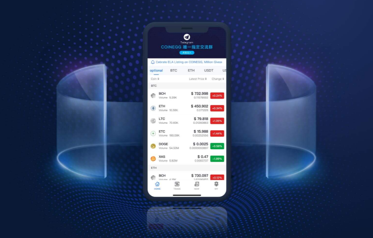 CoinEgg Mobile Support